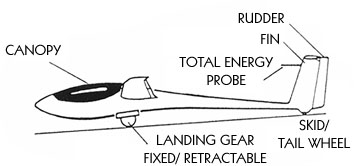 Sailplane side view